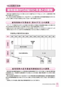 社会保険しが春号 vol.442-5枚目